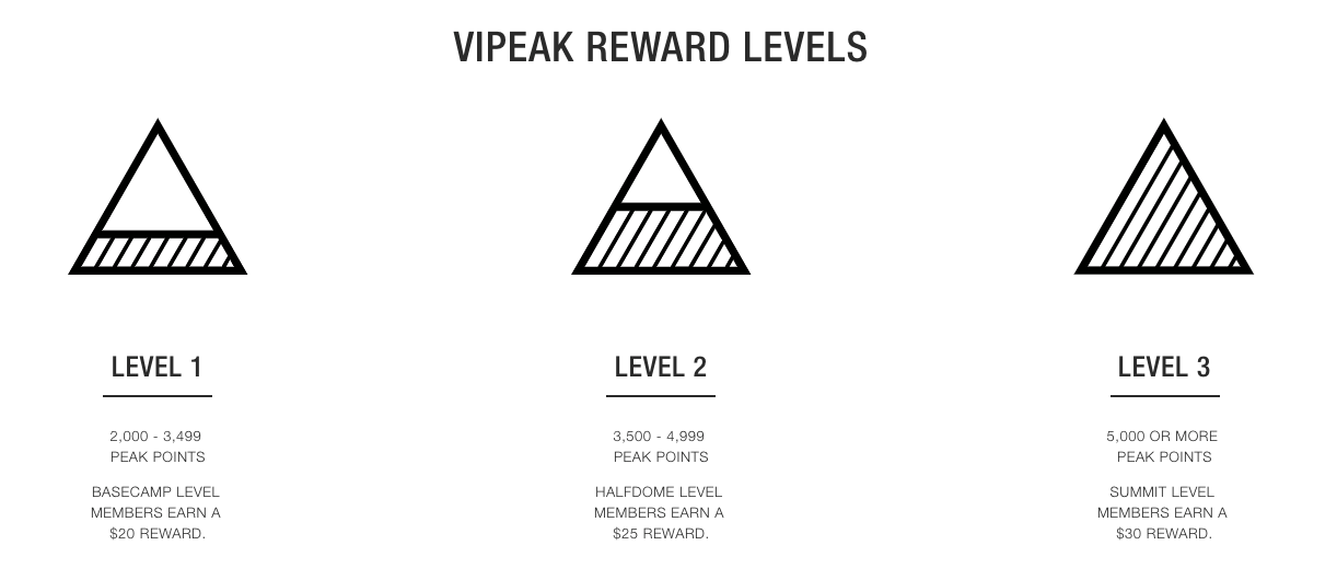 VIPeak Rewards VIP tiers