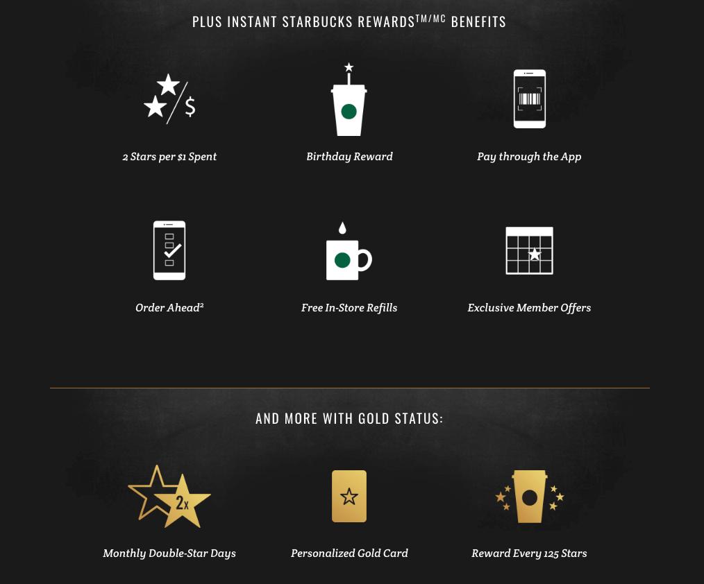 Starbucks Rewards VIP tiers