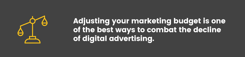 digital advertising adjusted marketing budget