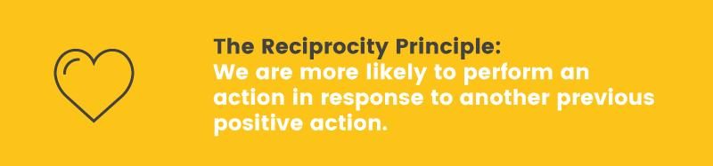 reciprocity reciprocity principle