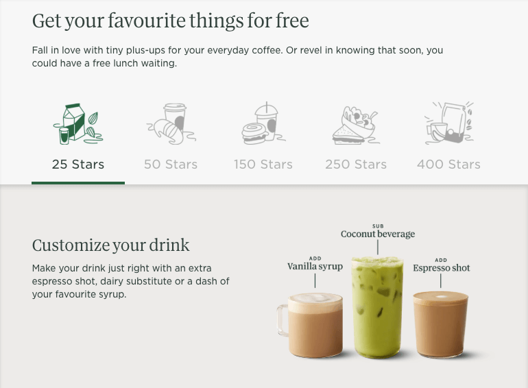 Examples Food and Beverage - starbucks rewards