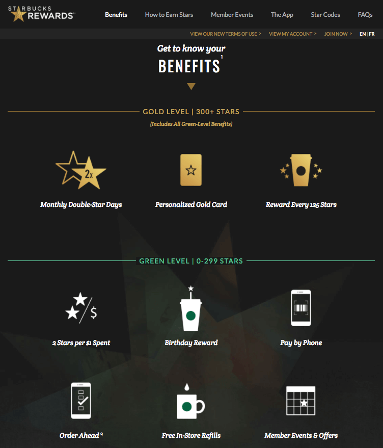 Starbucks Explainer Page Top 7 VIP