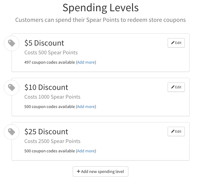 shopify loyalty program spending levels