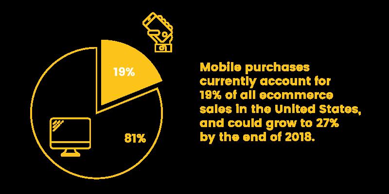 samsung rewards mobile commerce