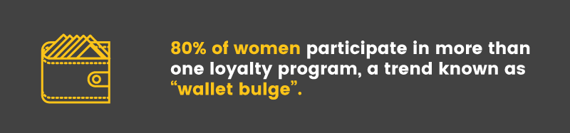 women want in a loyalty program wallet bulge