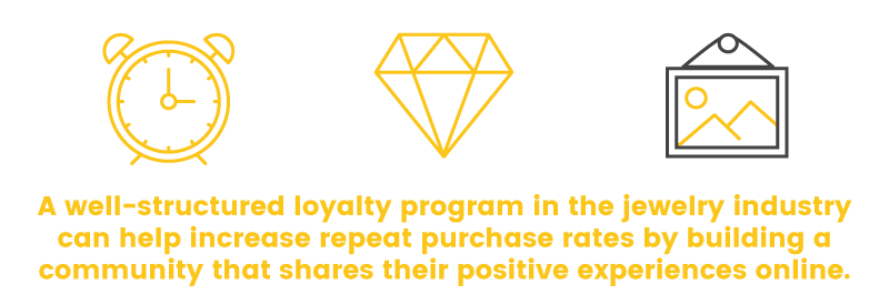 loyalty program in the jewelry industry overview