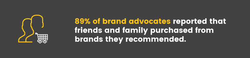 brand advocates recommend rates