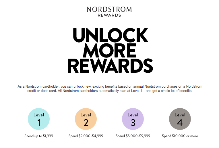 nordstrom rewards card benefits