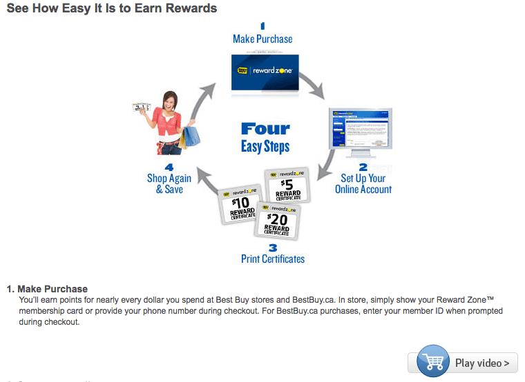 reward zone easy to earn