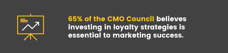 future of loyalty programs investing in strategies
