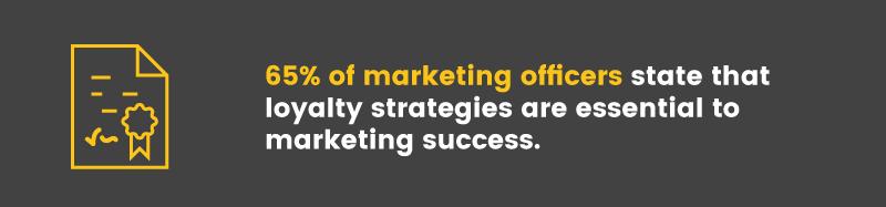launch a loyalty program marketing succes