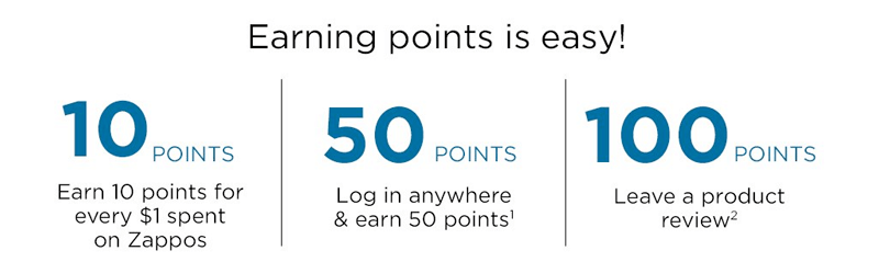 zappos rewards earning