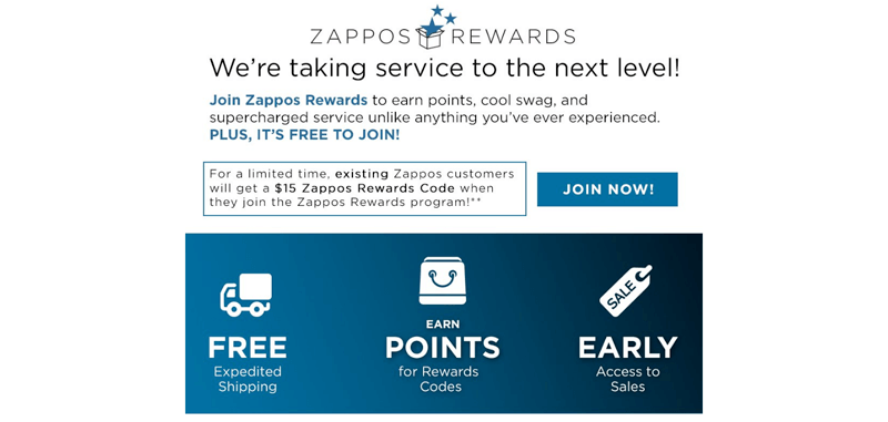 zappos rewards explainer