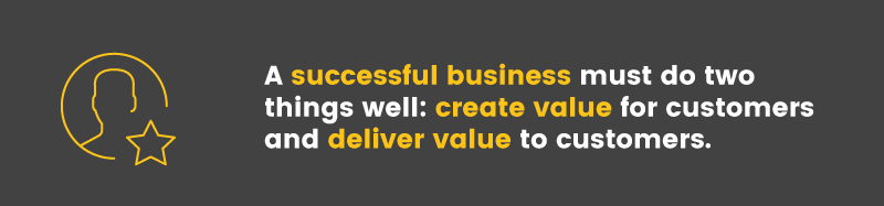 To be successful, a business must create value and deliver value to customers... but they don't have to do it themselves