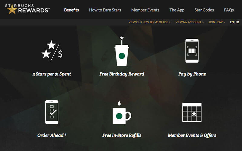 Starbucks Rewards Explainer Page