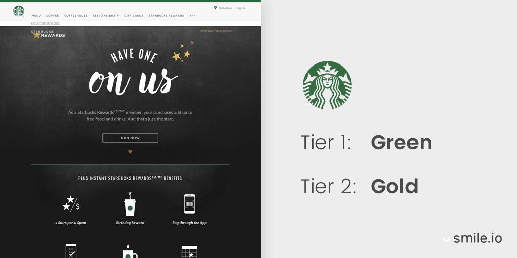Starbucks VIP tiers