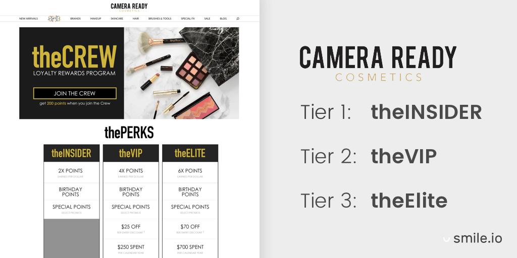 Camera Ready Cosmetics VIP tiers