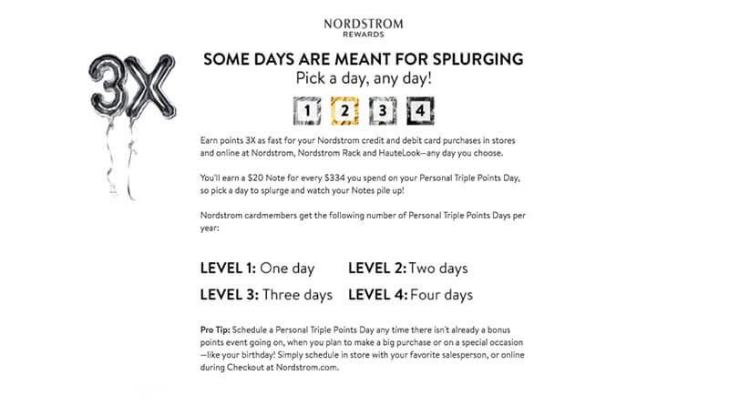 Nordstrom Triple Points Days