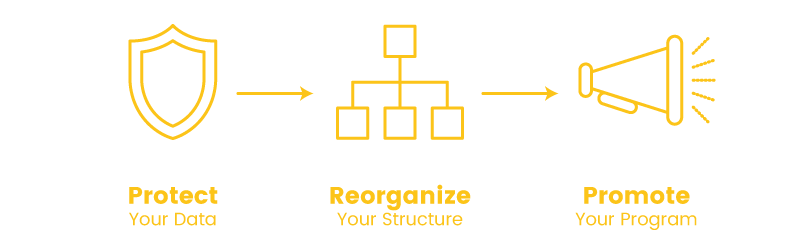 migrate your rewards program summary
