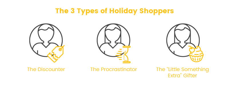 christmas rush types of shoppers