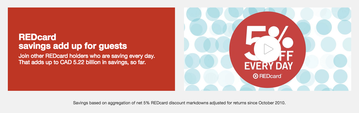 Target's REDcard program allows customers to save 5% on all purchases