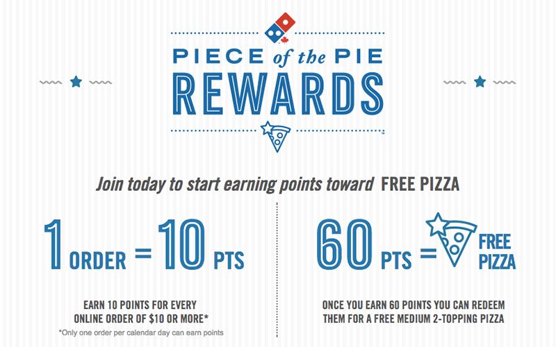 Dominos Rewards Program Explainer Page