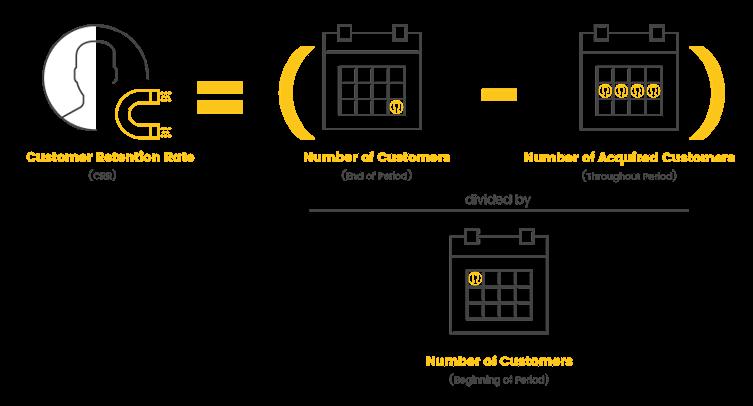 Brand-Community-Metrics-CRR-Calc