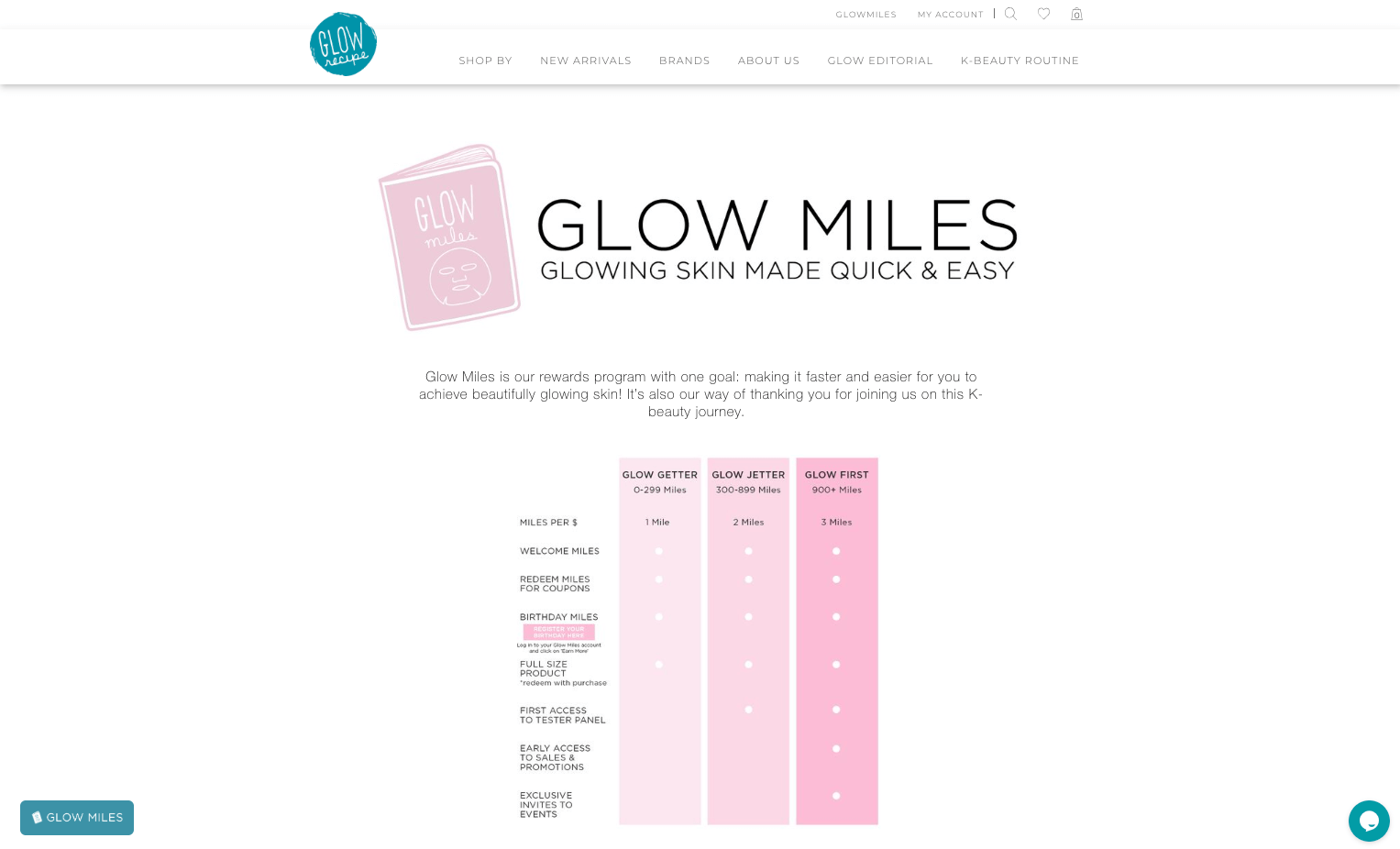 8 Examples of Creative Reward Points Names - Glow Miles
