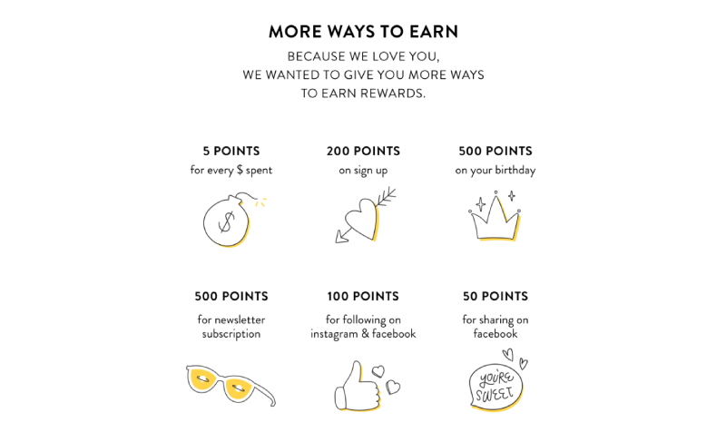 Happyway rewards program earning rules