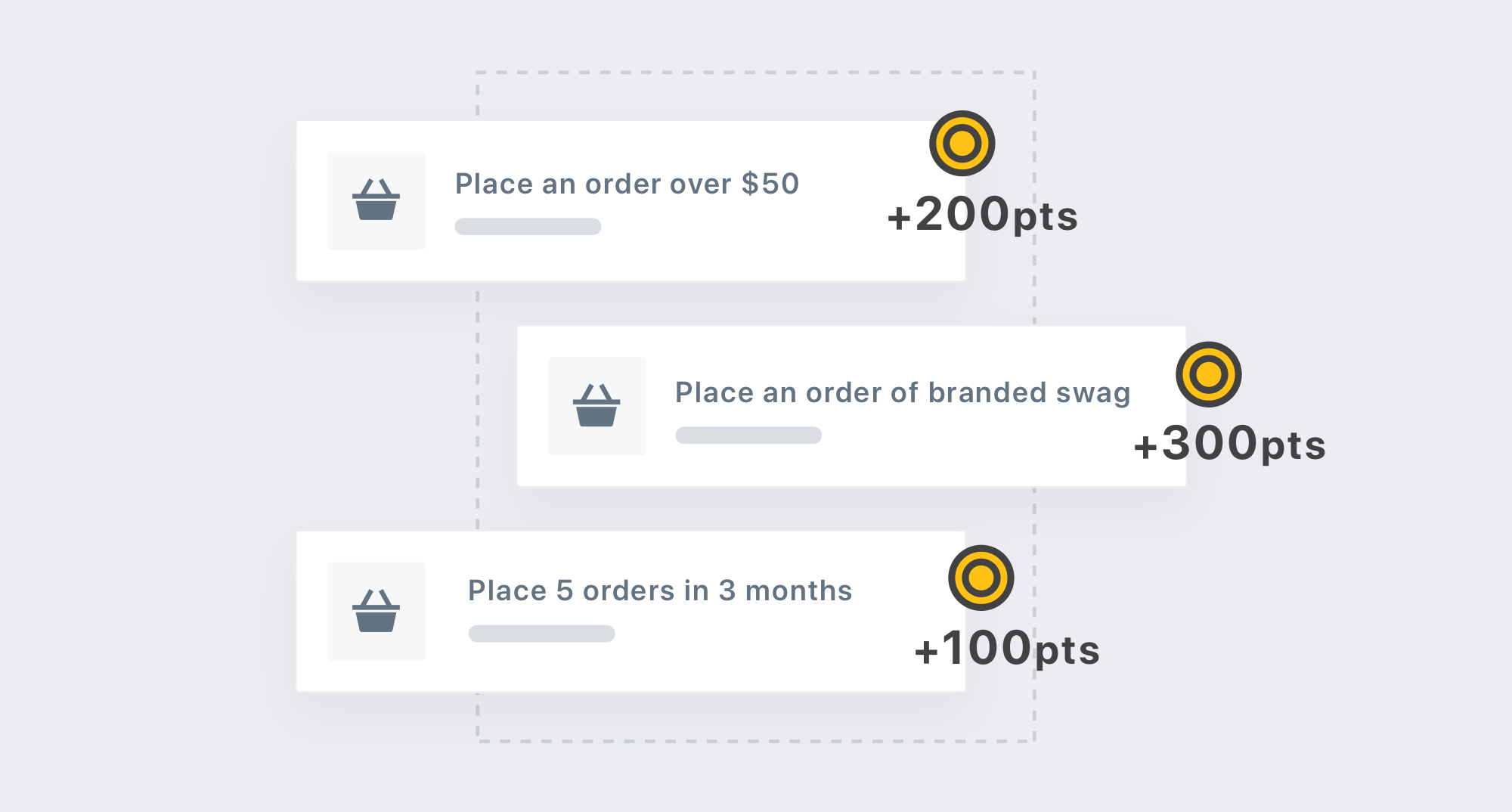 Mock up of Shopify Flow earning rules in Smile panel
