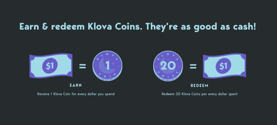 Klova's Sleep Squad Explainer Page