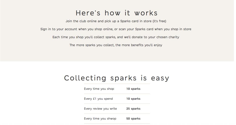 Rewards Case Study M&S Spark Rewards - Spark earning rules