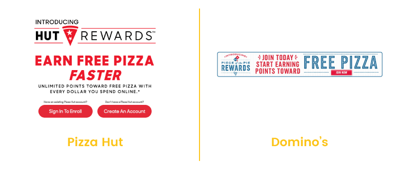 pizza hut dominos rewards explainer page