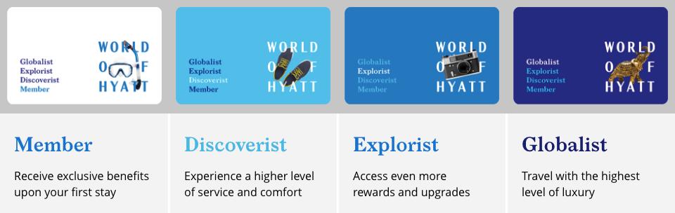 World of Hyatt Tier Summary