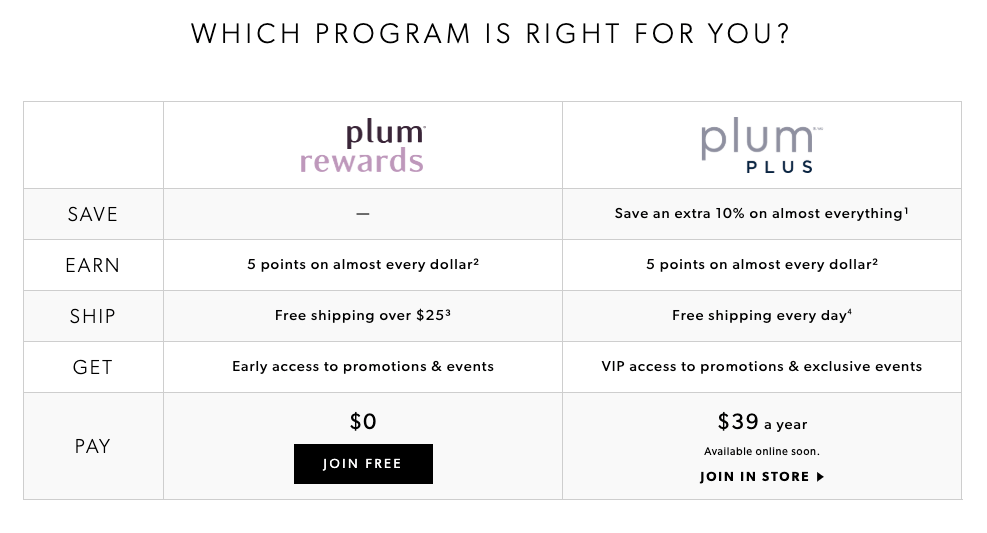 indigo plum plus - plum vs. plum plus rewards