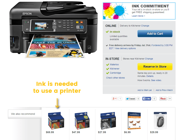 cross selling printer ink