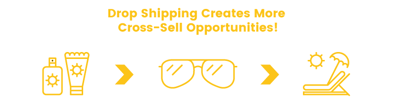 drop ship cross selling