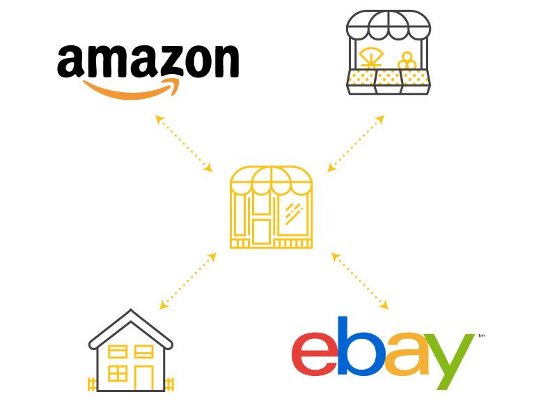 integrate amazon multichannel image
