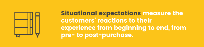amazon prime credit card situational expectations definition