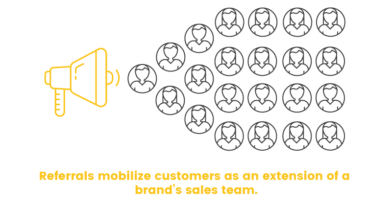 b2b rewards programs extension sales team