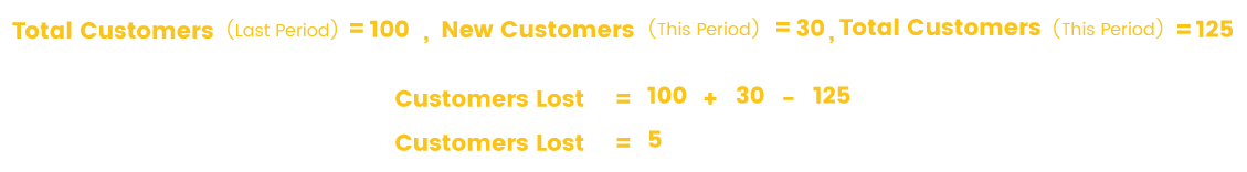 customer churn rate customers lost this period example