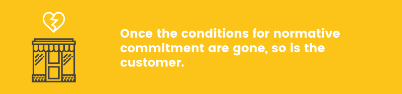 customer commitment normative customers gone