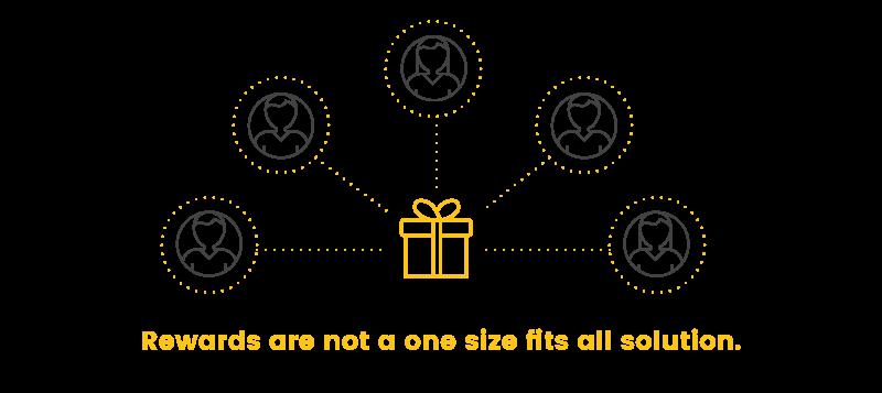customer segmentation pragmatics one size fits alls