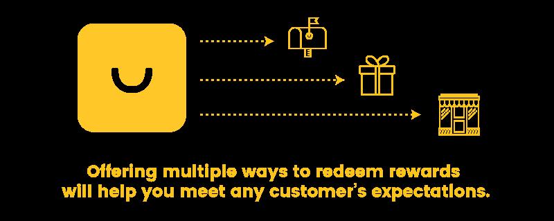 loyalty rewards smile multiple summary