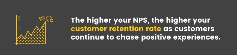 NPS increase CRR and NPS