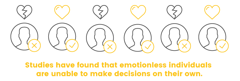 rational or emotional marketing emotionless