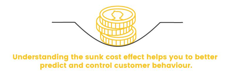 sunk cost effect understand