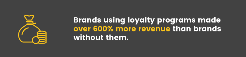 retail loyalty is effective with loyalty 600 percent more