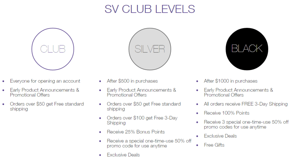 ecig loyalty program examples sv tiers