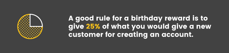 birthday points percentage rule